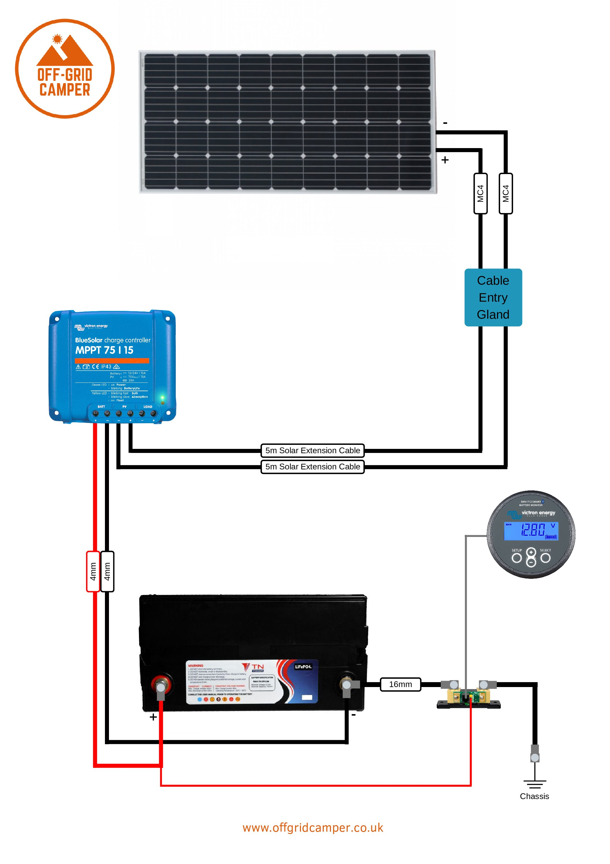 wiring diagram solar panels installation wiring diagram solar install 100w panel with mppt controller with  wiring diagram solar install 100w